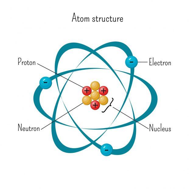 Qué es la protonoterapia o el uso de protones contra el cáncer
