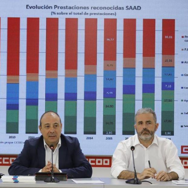 CCOO. Informe 'El Sistema de protección Social en España 2018'