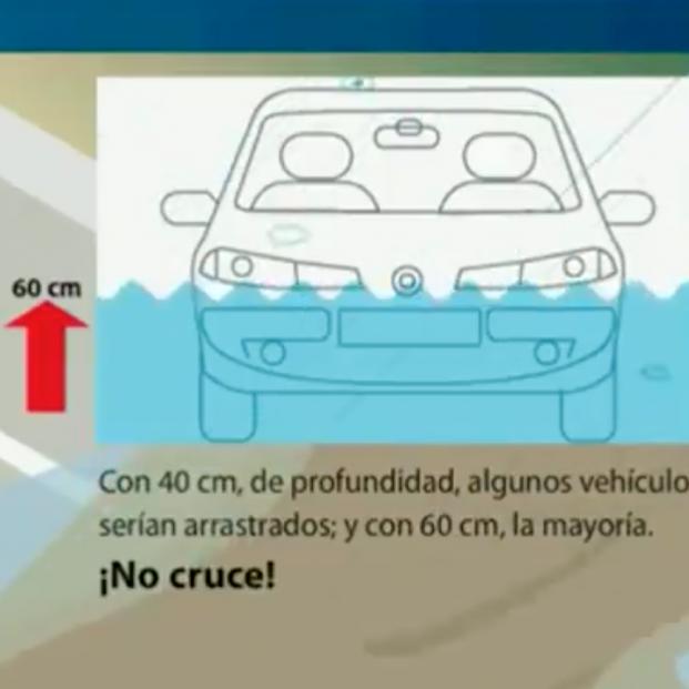 La DGT explica cómo actuar si te sorprende una riada en el coche
