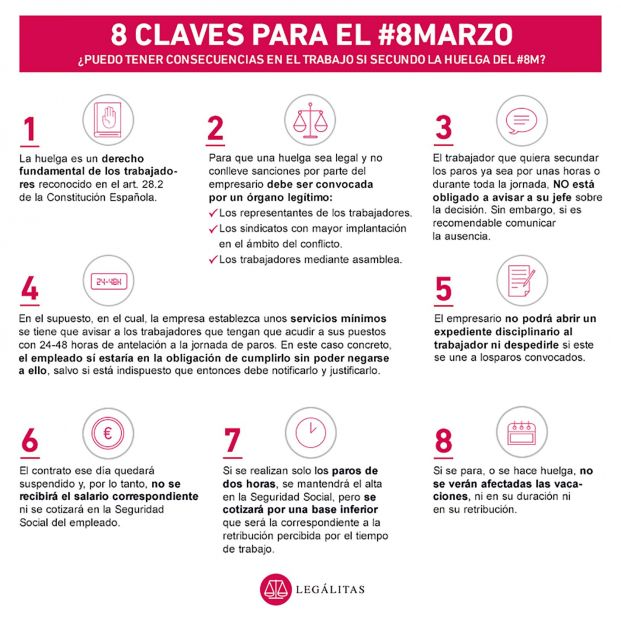 Claves 8M