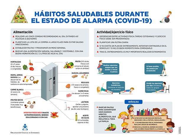 InfografiaHabitosSaludables