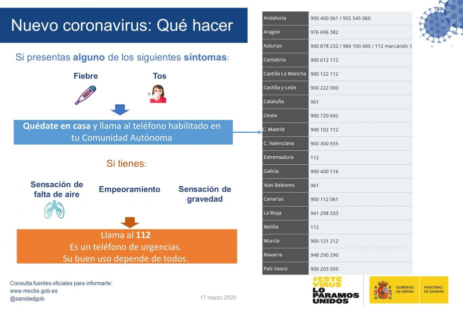 coronavirus que hacer