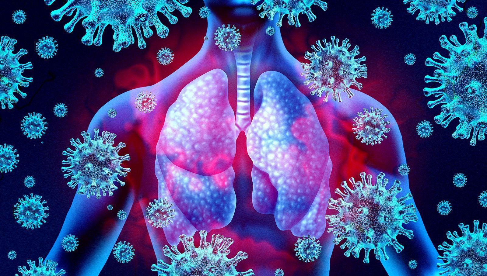 Los 6 grupos de síntomas más comunes del coronavirus