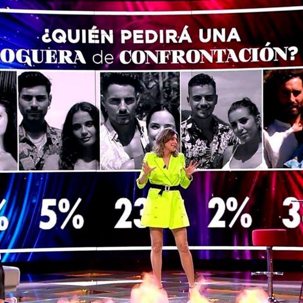 ¿Cuánto cobran los concursantes de 'La isla de las tentaciones'? Foto: Telecinco